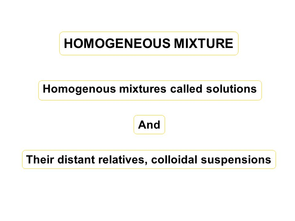 HOMOGENEOUS MIXTURE Homogenous mixtures called solutions And