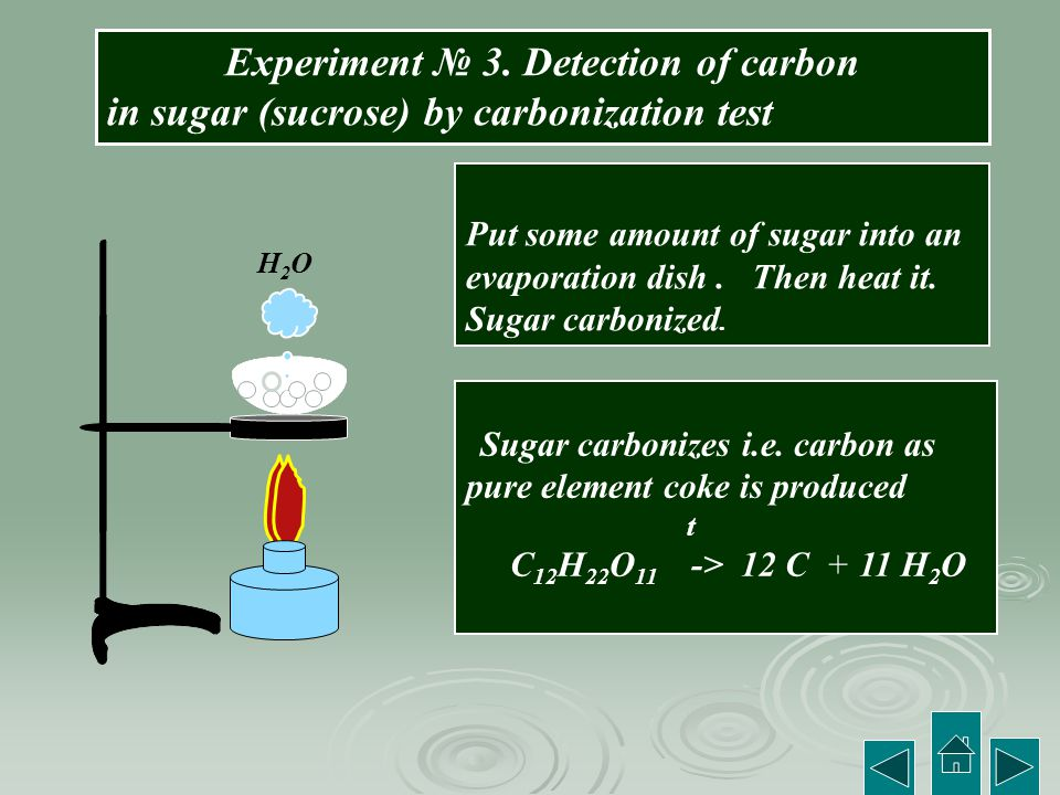 Experiment № 3. Detection of carbon