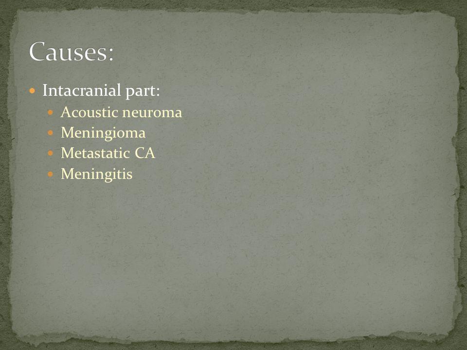 Causes: Intacranial part: Acoustic neuroma Meningioma Metastatic CA