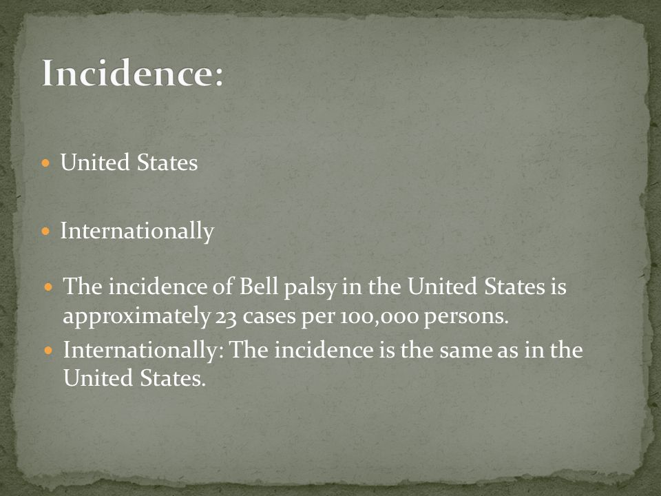 Incidence: United States Internationally