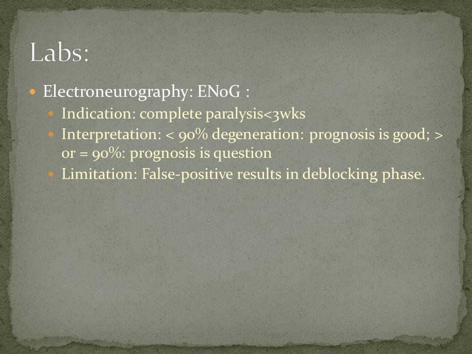 Labs: Electroneurography: ENoG :