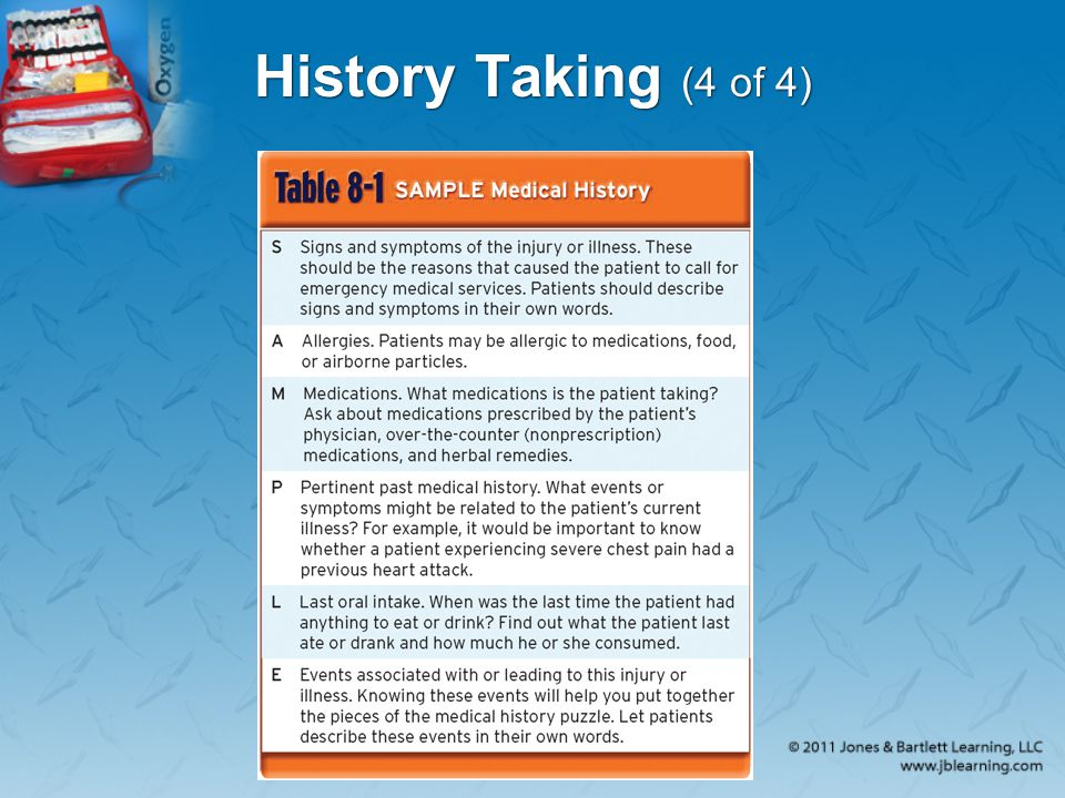 History Taking (4 of 4)