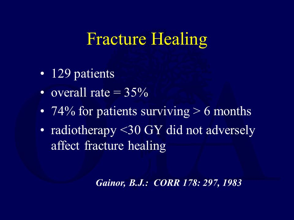 Fracture Healing 129 patients overall rate = 35%