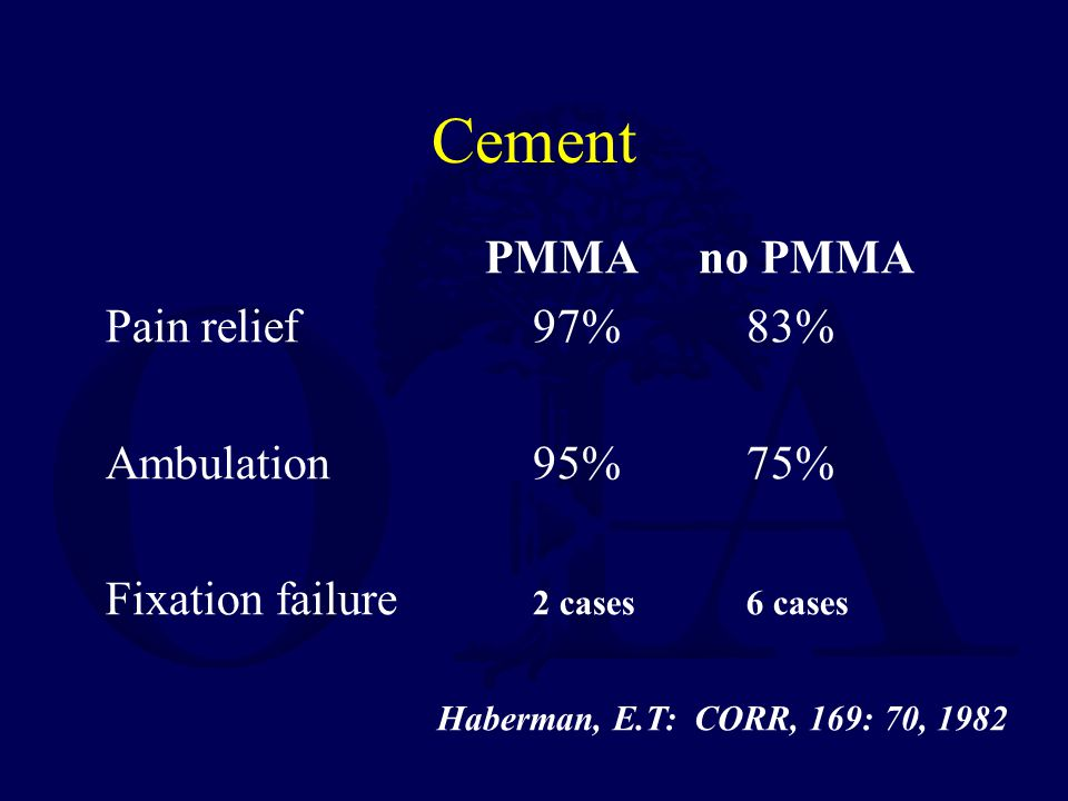 Cement PMMA no PMMA Pain relief 97% 83% Ambulation 95% 75%