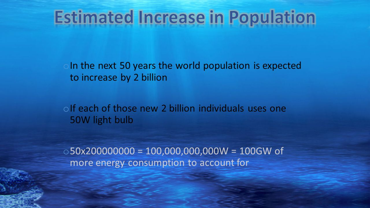 Estimated Increase in Population