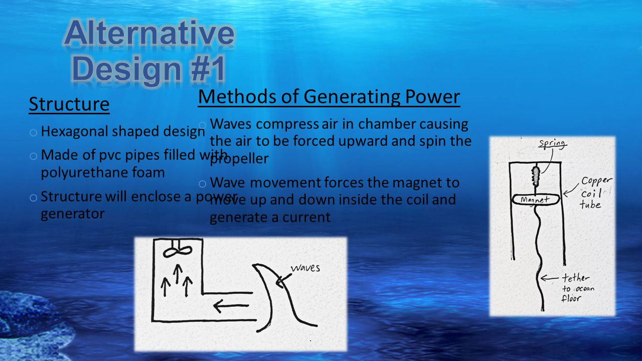 Alternative Design #1 Methods of Generating Power Structure