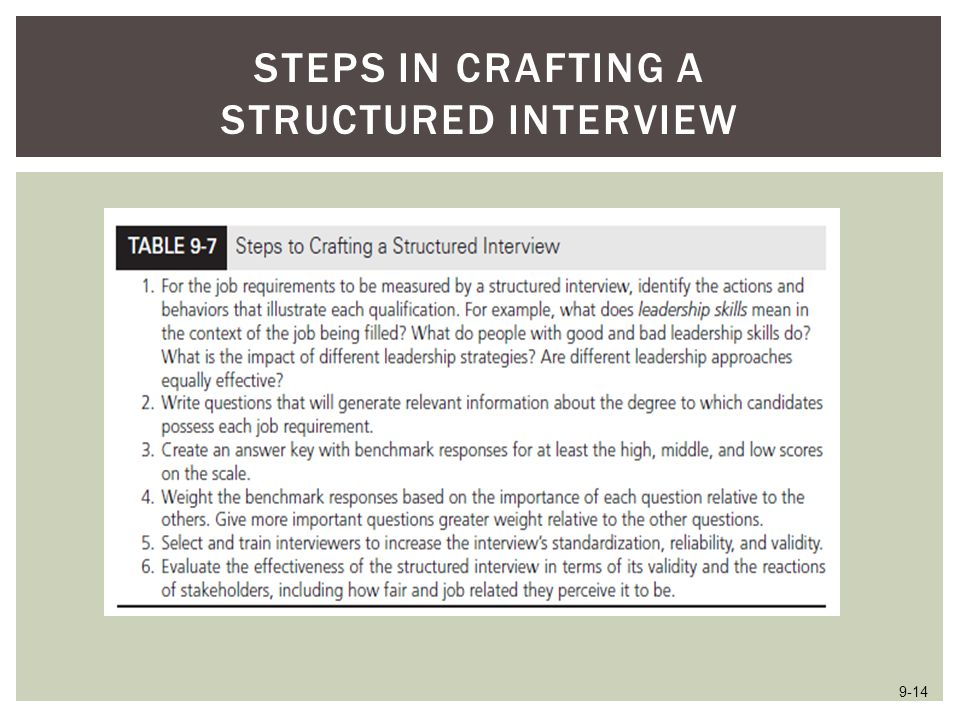 Steps in Crafting a Structured Interview