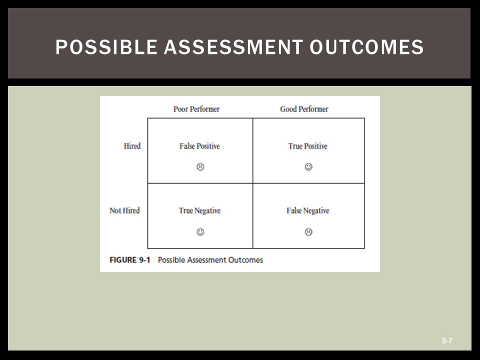 Possible Assessment Outcomes