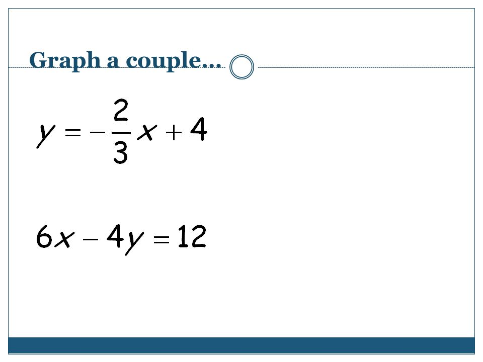 Graph a couple…