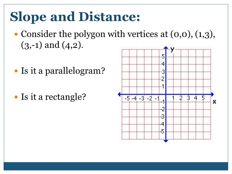 Slope and Distance: Consider the polygon with vertices at (0,0), (1,3), (3,-1) and (4,2). Is it a parallelogram
