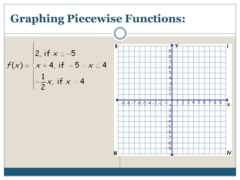 Graphing Piecewise Functions: