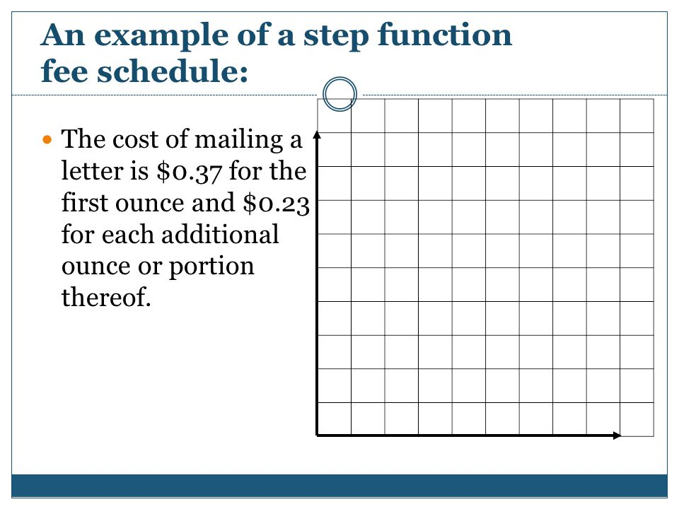 An example of a step function fee schedule: