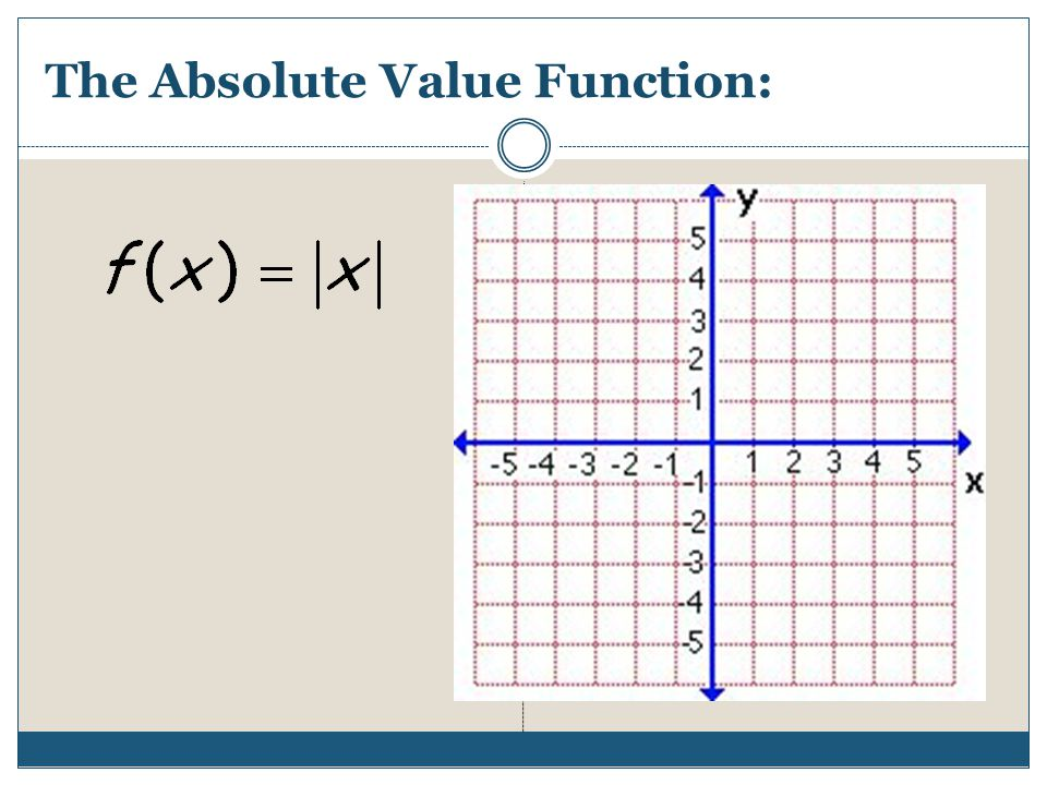 The Absolute Value Function: