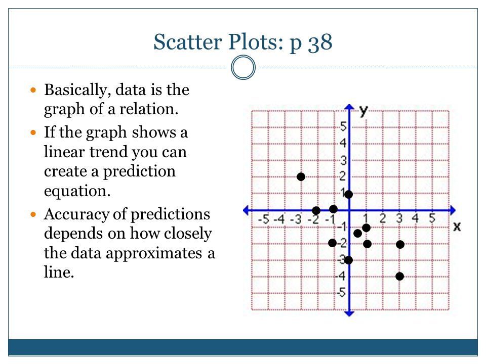 Scatter Plots: p 38 Basically, data is the graph of a relation.