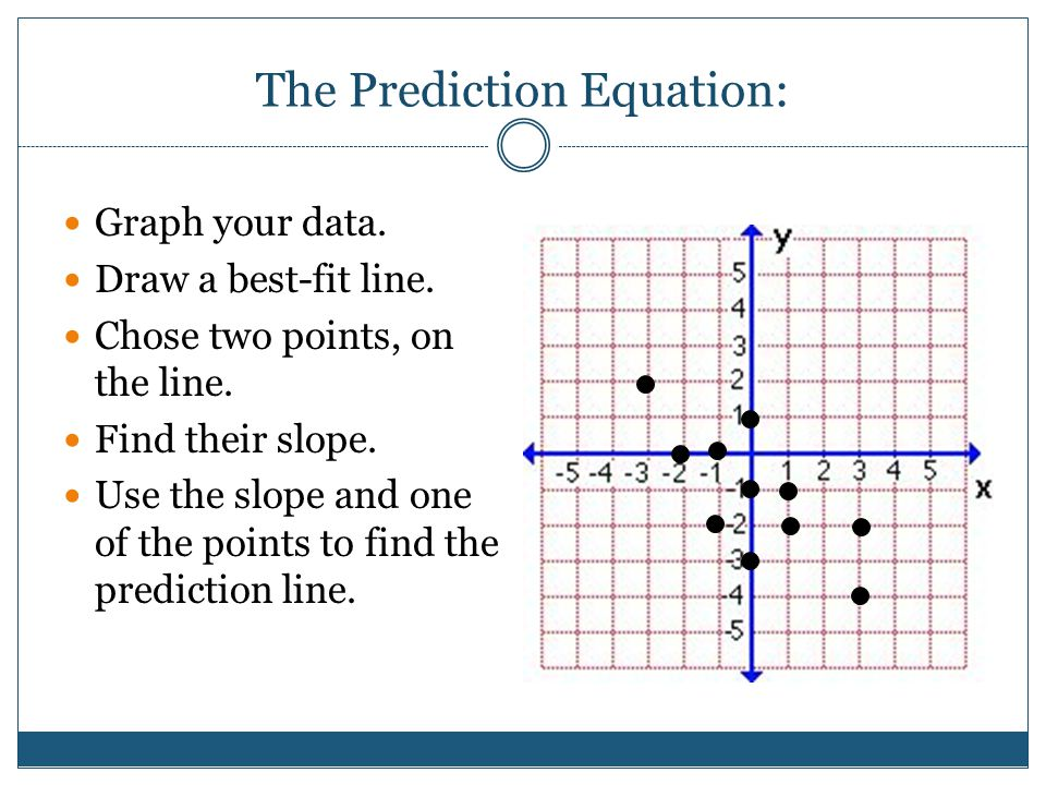 The Prediction Equation: