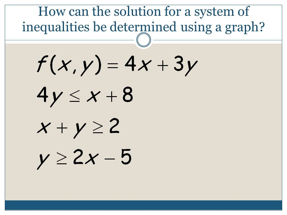 How can the solution for a system of inequalities be determined using a graph