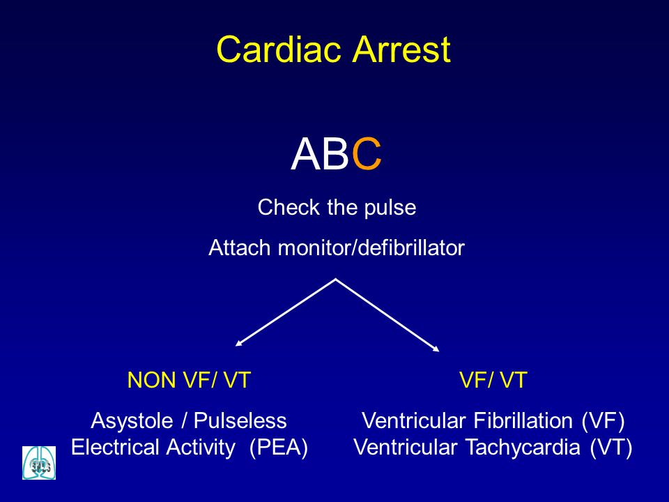 ABC Cardiac Arrest Check the pulse Attach monitor/defibrillator