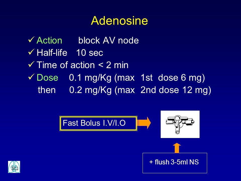 Adenosine Action block AV node Half-life 10 sec