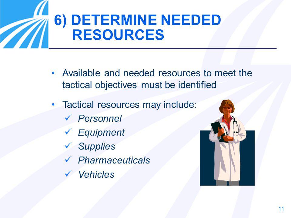 6) DETERMINE NEEDED RESOURCES