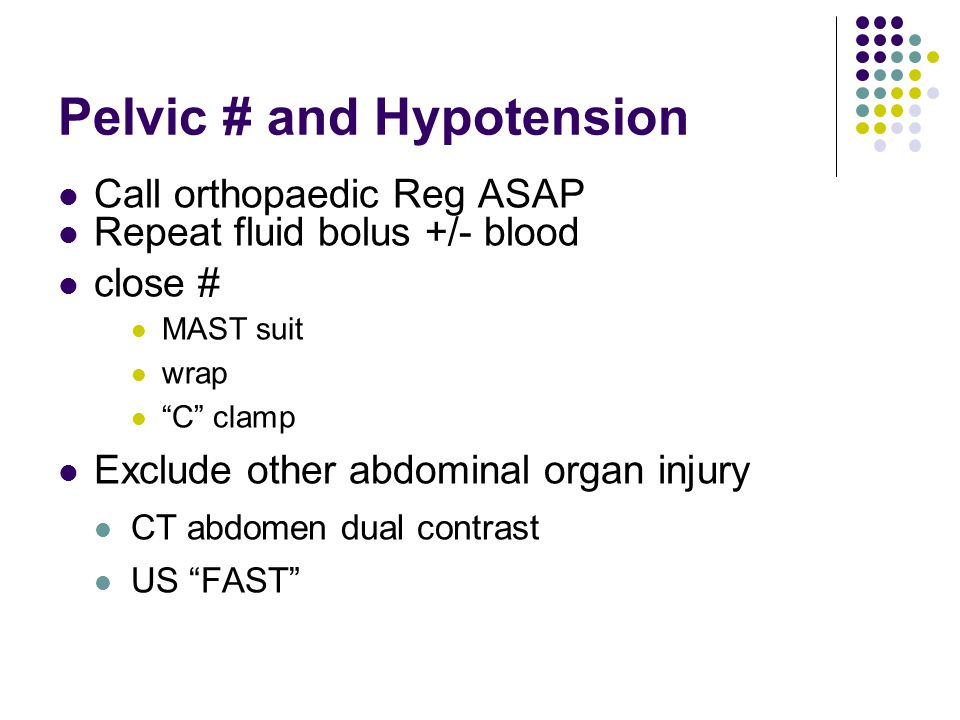 Pelvic # and Hypotension