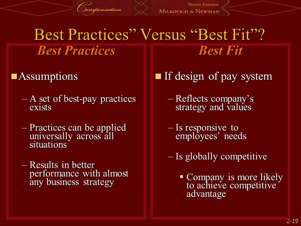 Best Practices Versus Best Fit