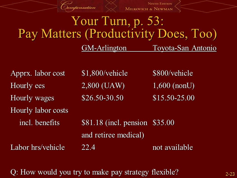 Your Turn, p. 53: Pay Matters (Productivity Does, Too)