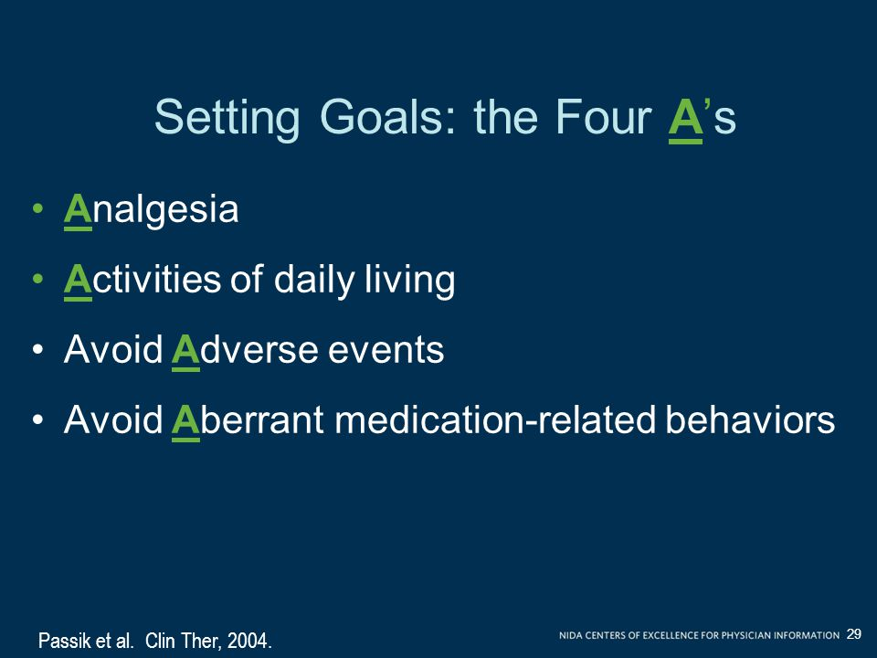 Setting Goals: the Four A's