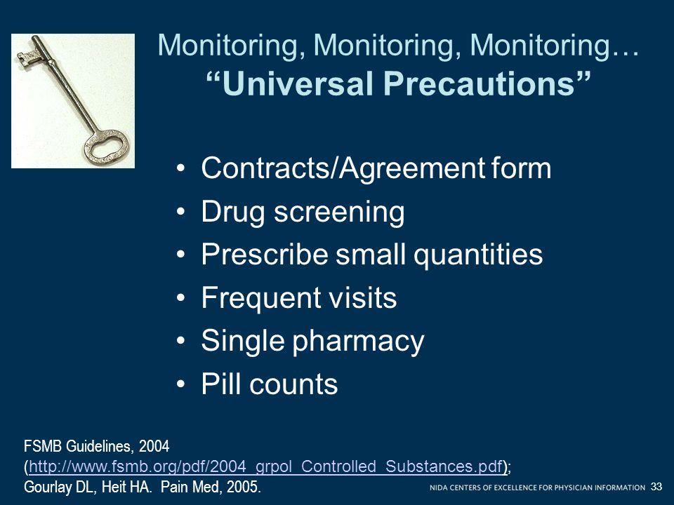 Monitoring, Monitoring, Monitoring… Universal Precautions