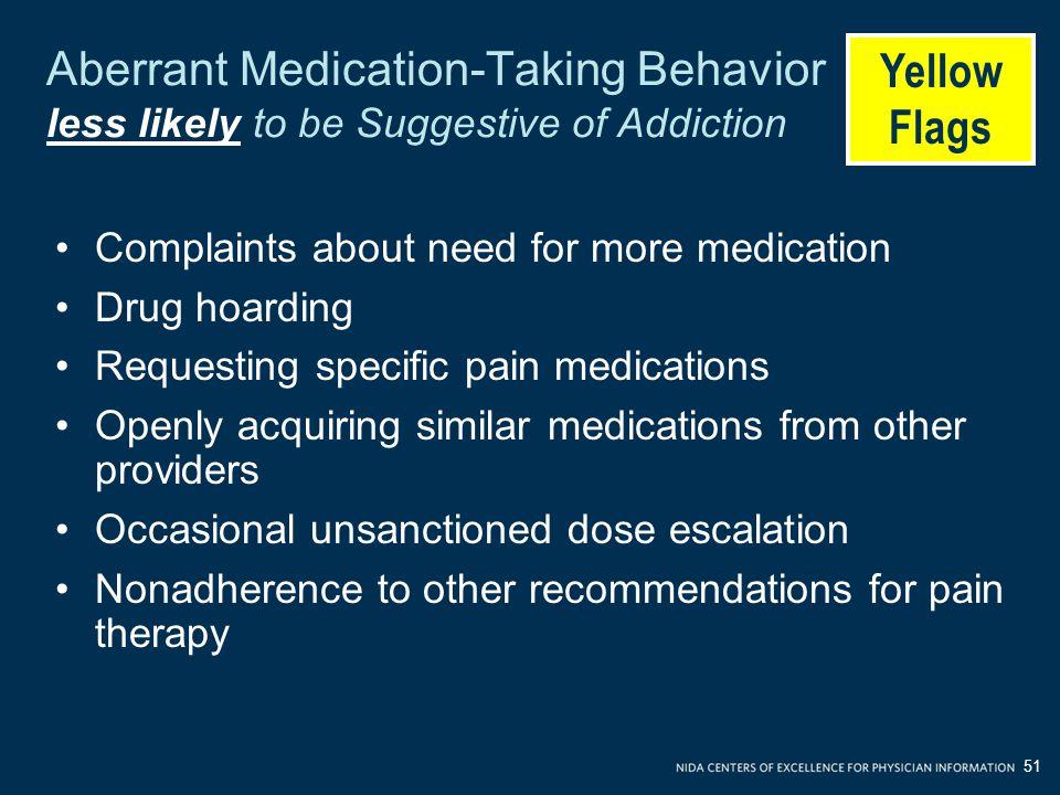 Aberrant Medication-Taking Behavior less likely to be Suggestive of Addiction