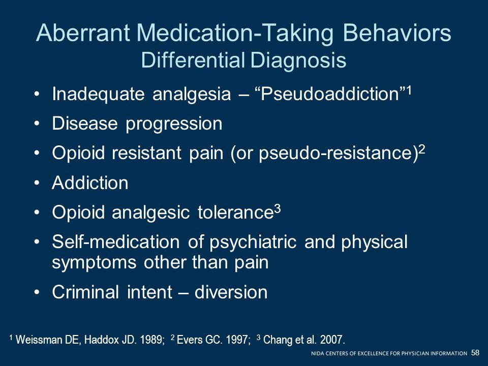 Aberrant Medication-Taking Behaviors Differential Diagnosis