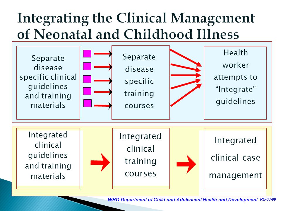 Integrating the Clinical Management of Neonatal and Childhood Illness