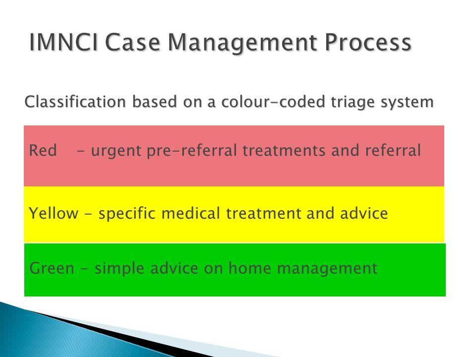 IMNCI Case Management Process