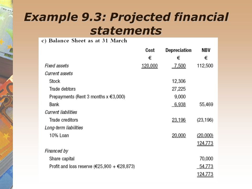 Example 9.3: Projected financial statements