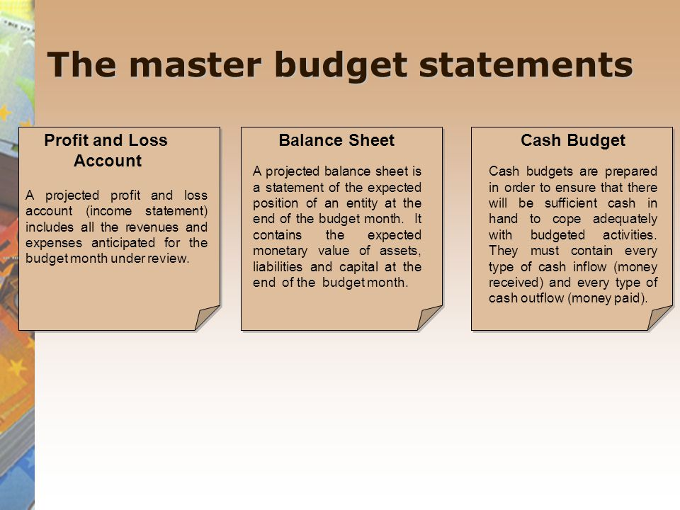 The master budget statements