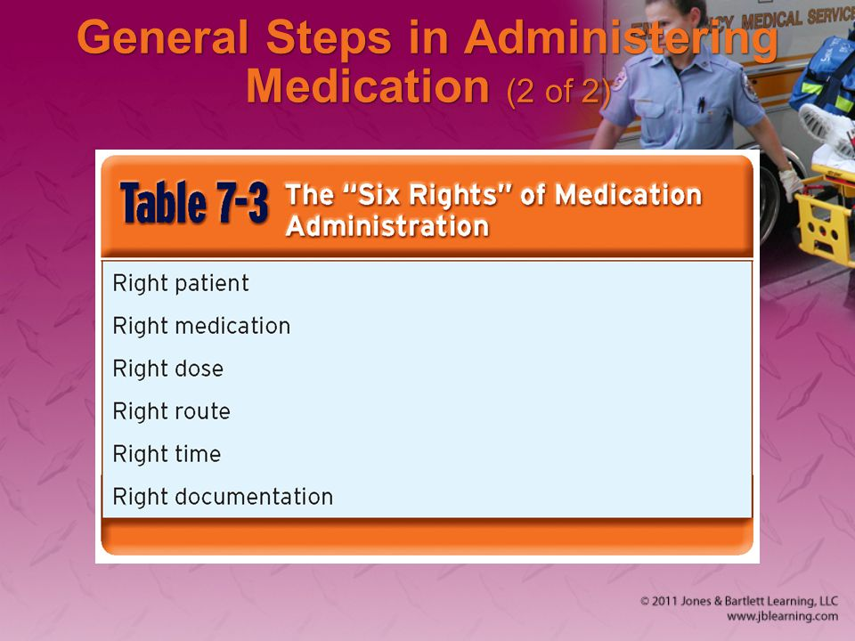 General Steps in Administering Medication (2 of 2)