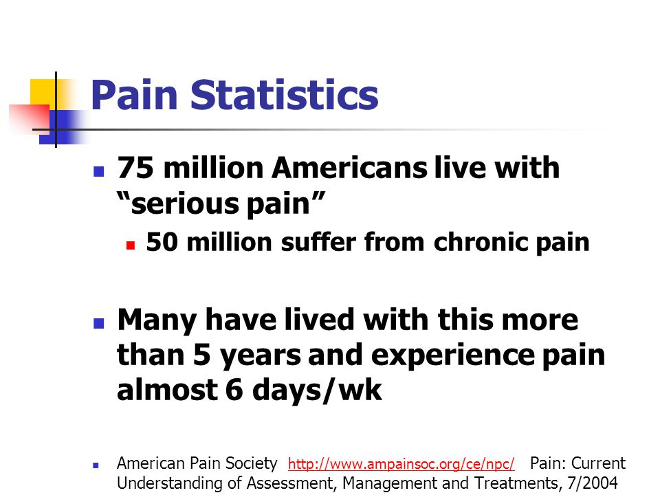 Pain Statistics 75 million Americans live with serious pain