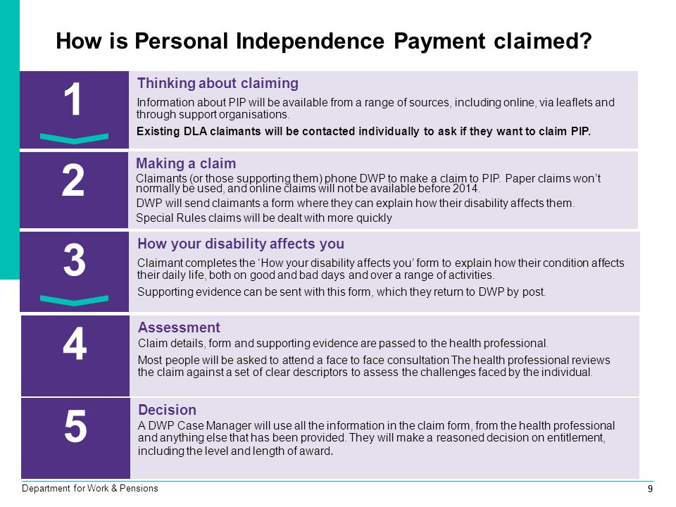 Guide to completing a Personal Independence Payments (PIP ...