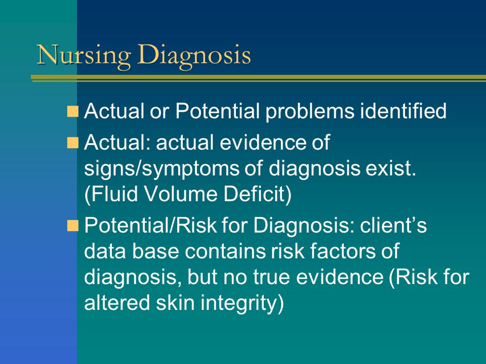 Nursing Diagnosis Actual or Potential problems identified