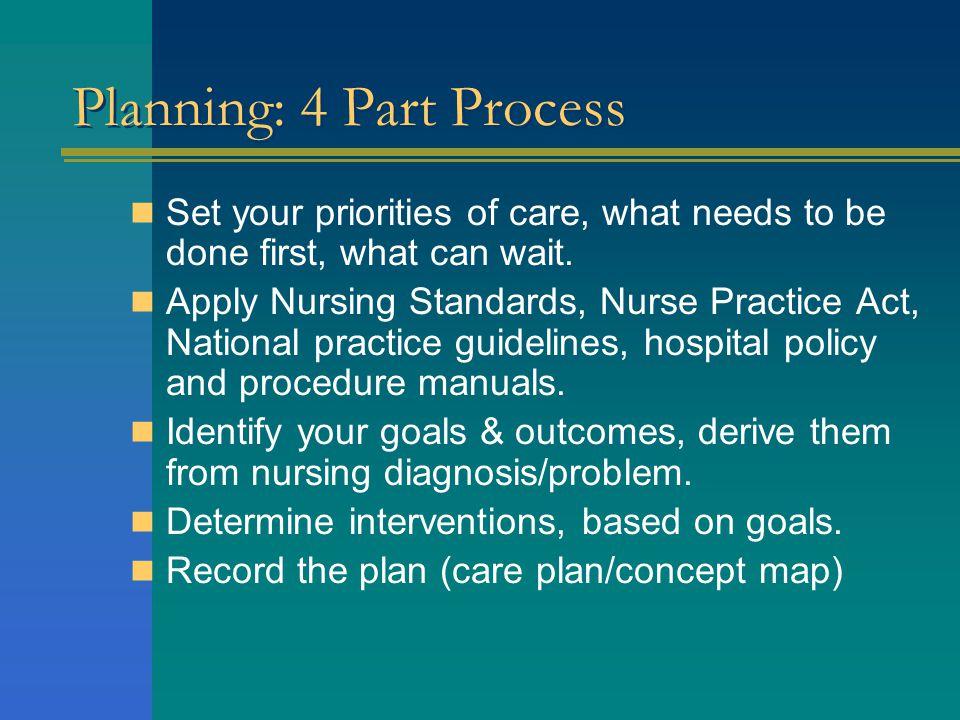 Planning: 4 Part Process