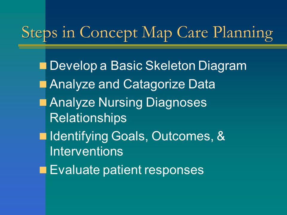 Steps in Concept Map Care Planning