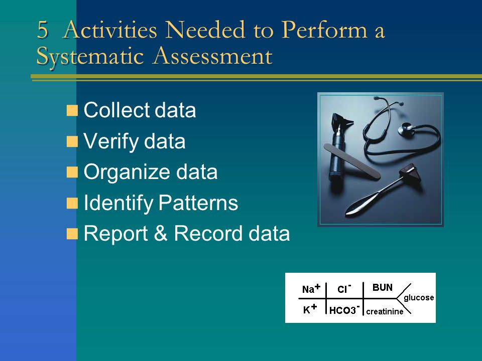 5 Activities Needed to Perform a Systematic Assessment