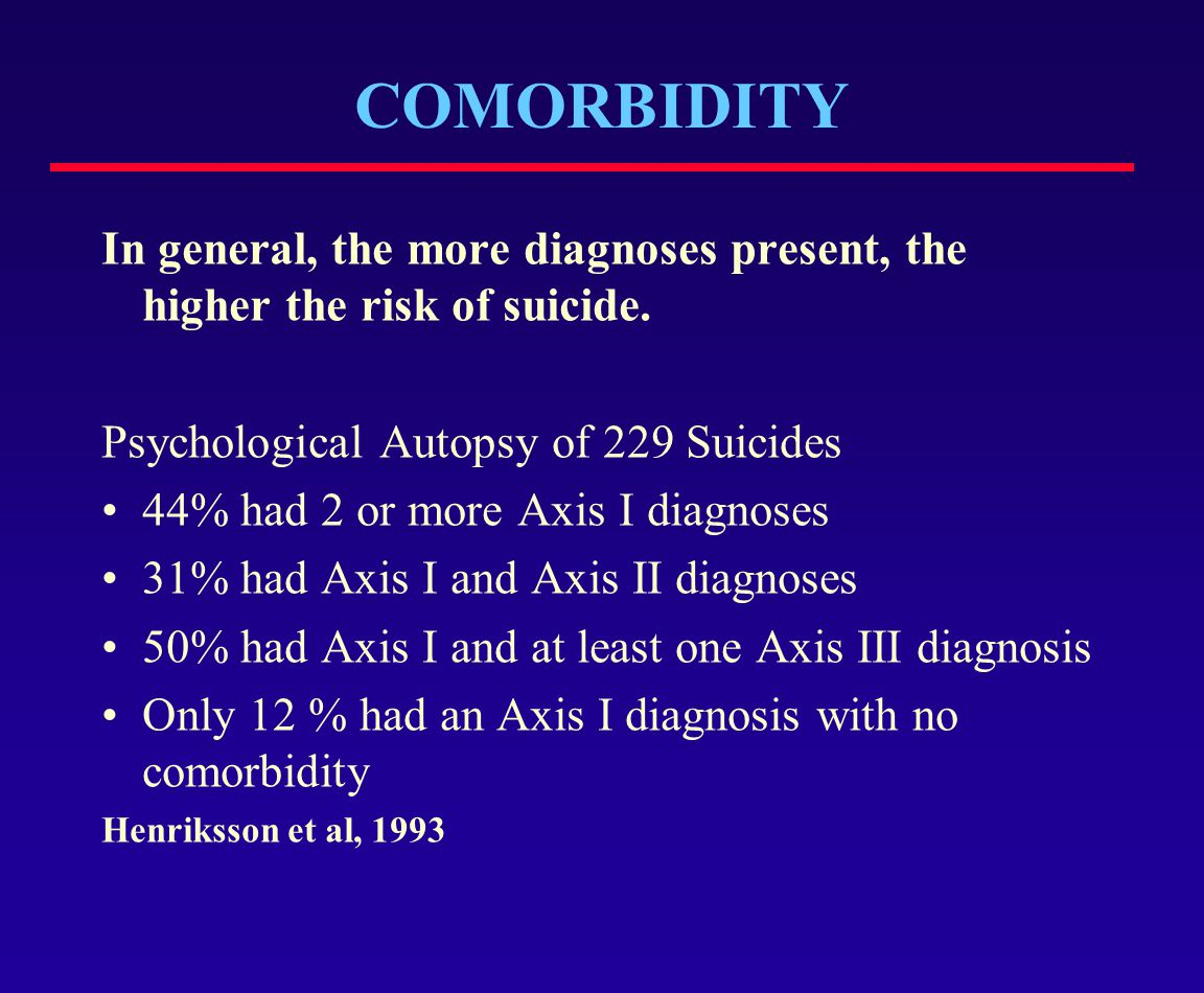 COMORBIDITY In general, the more diagnoses present, the higher the risk of suicide. Psychological Autopsy of 229 Suicides.