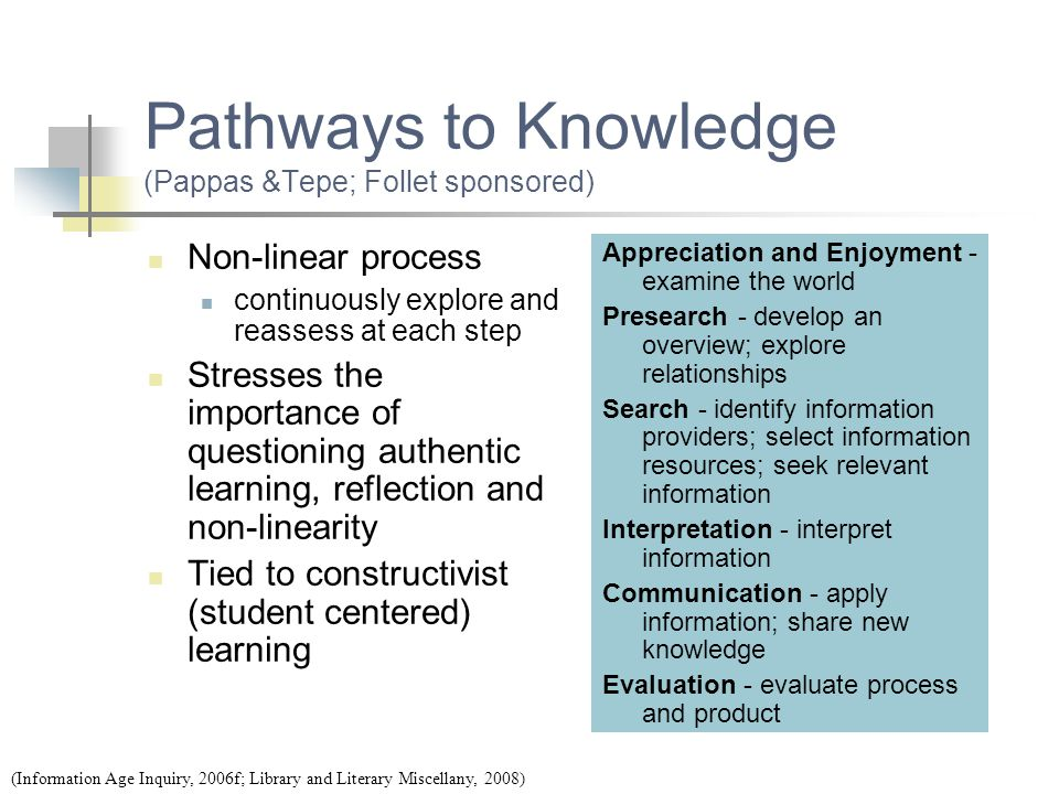 Pathways to Knowledge (Pappas &Tepe; Follet sponsored)