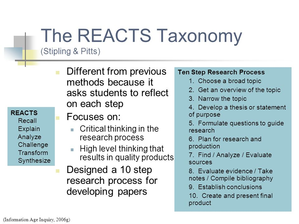 The REACTS Taxonomy (Stipling & Pitts)