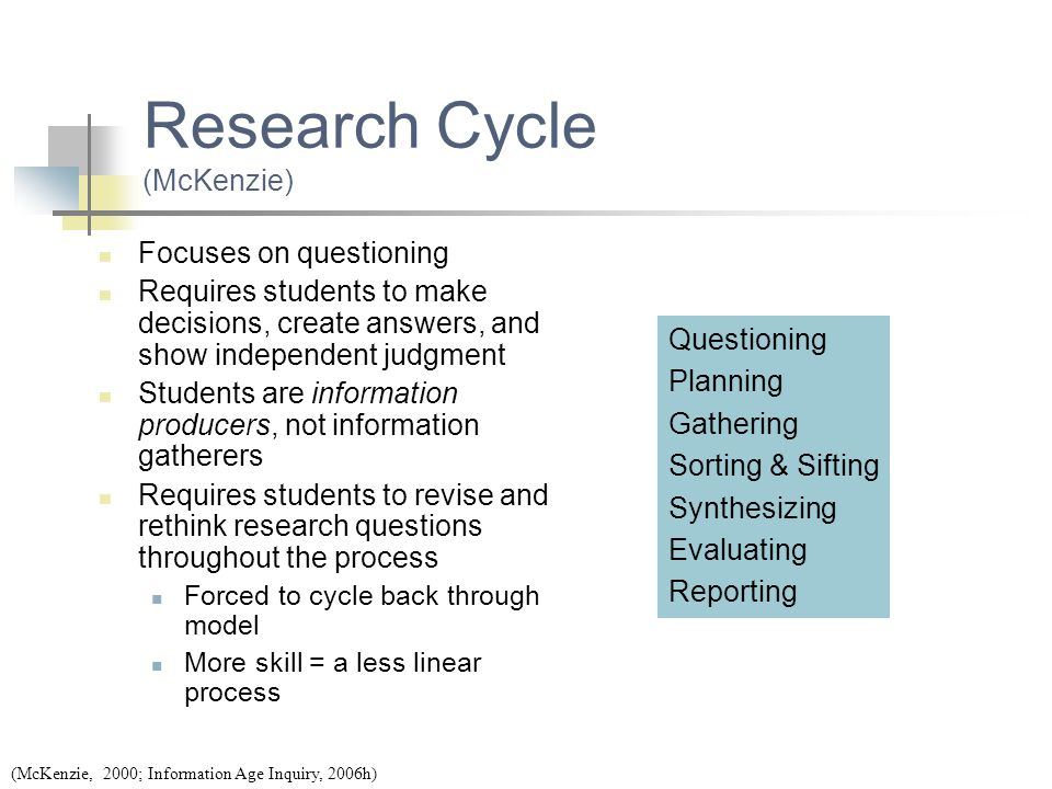Research Cycle (McKenzie)
