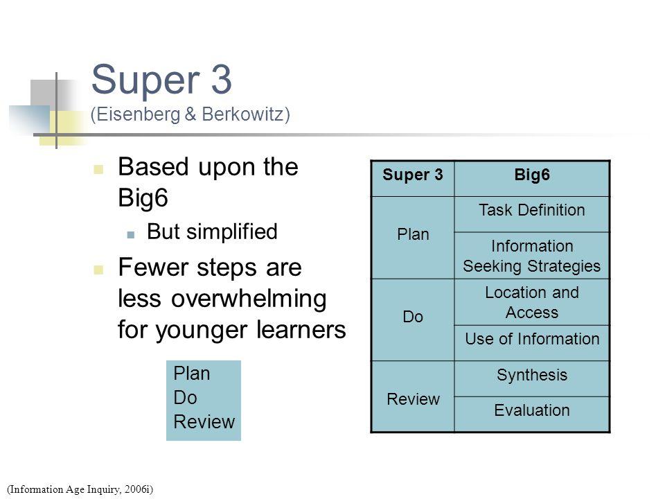 Super 3 (Eisenberg & Berkowitz)