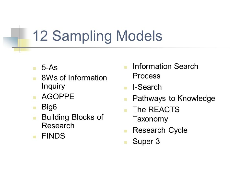 12 Sampling Models Information Search Process 5-As