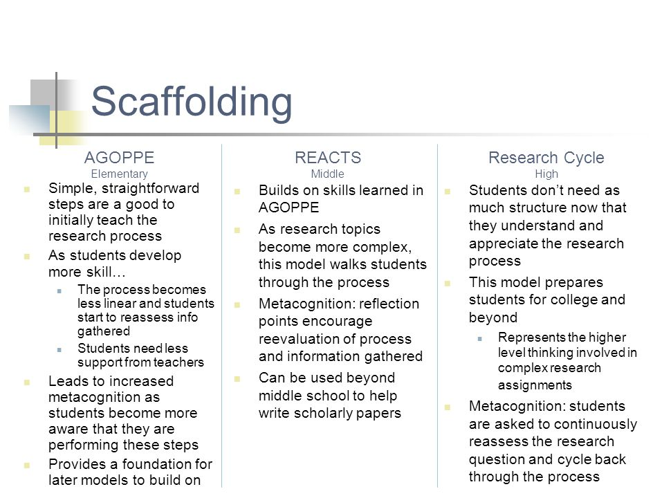 Scaffolding AGOPPE REACTS Research Cycle