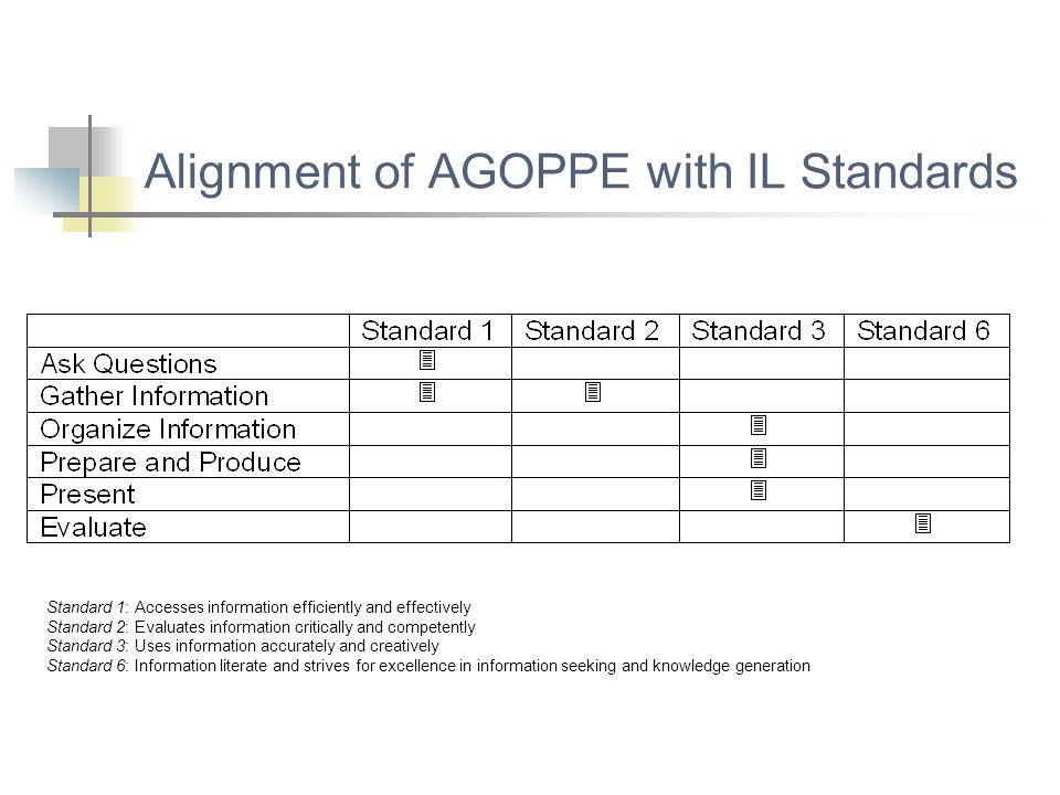 Alignment of AGOPPE with IL Standards