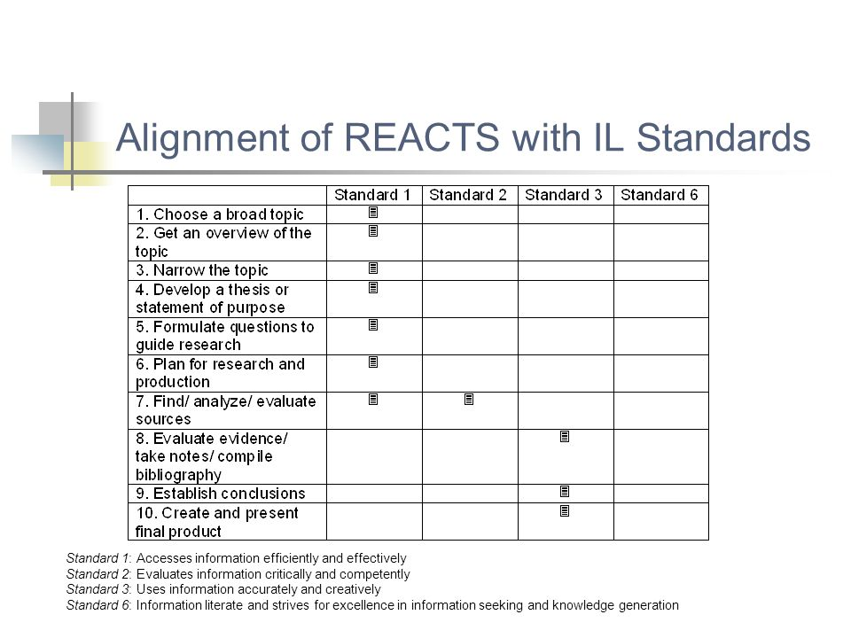 Alignment of REACTS with IL Standards